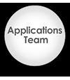 application leadership